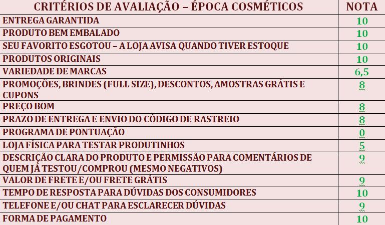 ÉPOCA COSMÉTICOS
