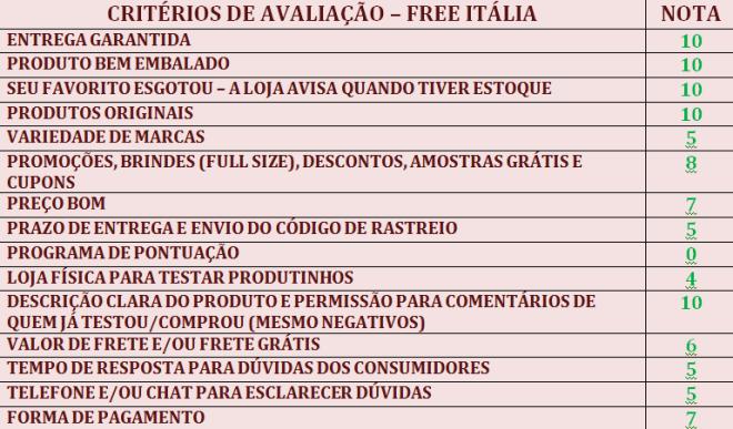 FREE ITÁLIA PERFUMES