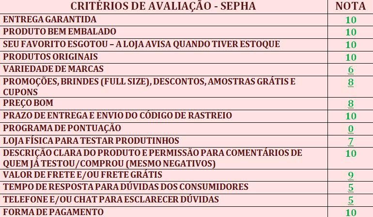 SEPHA